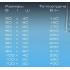 Маргроид В10 Премиум 100x50 Полотенцесушитель водяной